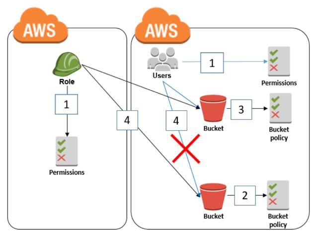 AWS-Security-Blog.png
