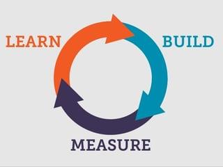 Learn Build Measure