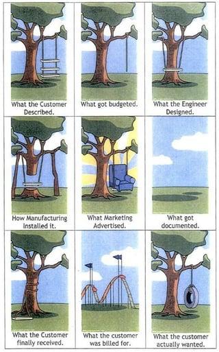 What the Customer Described Cartoon