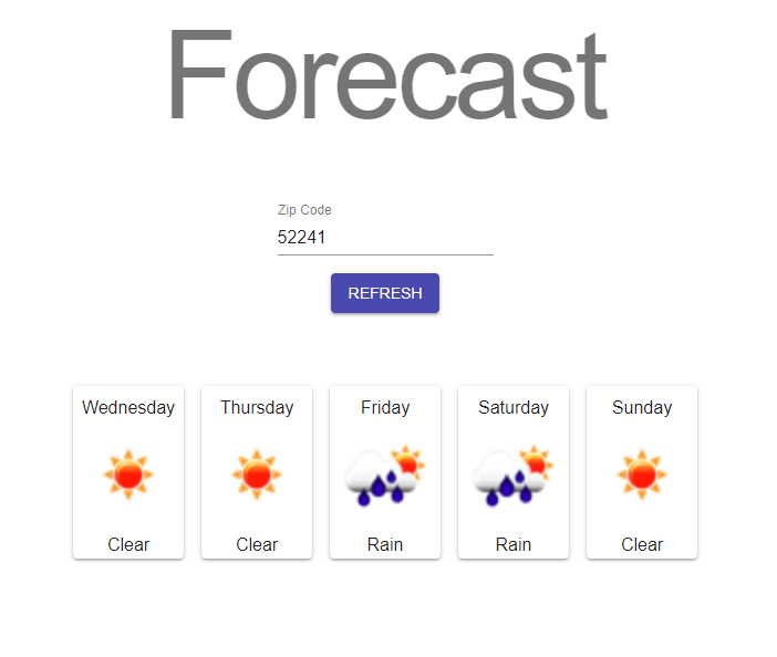 Forecast Screen