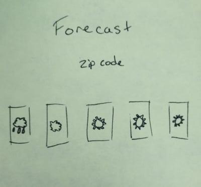 Weather React Mockup